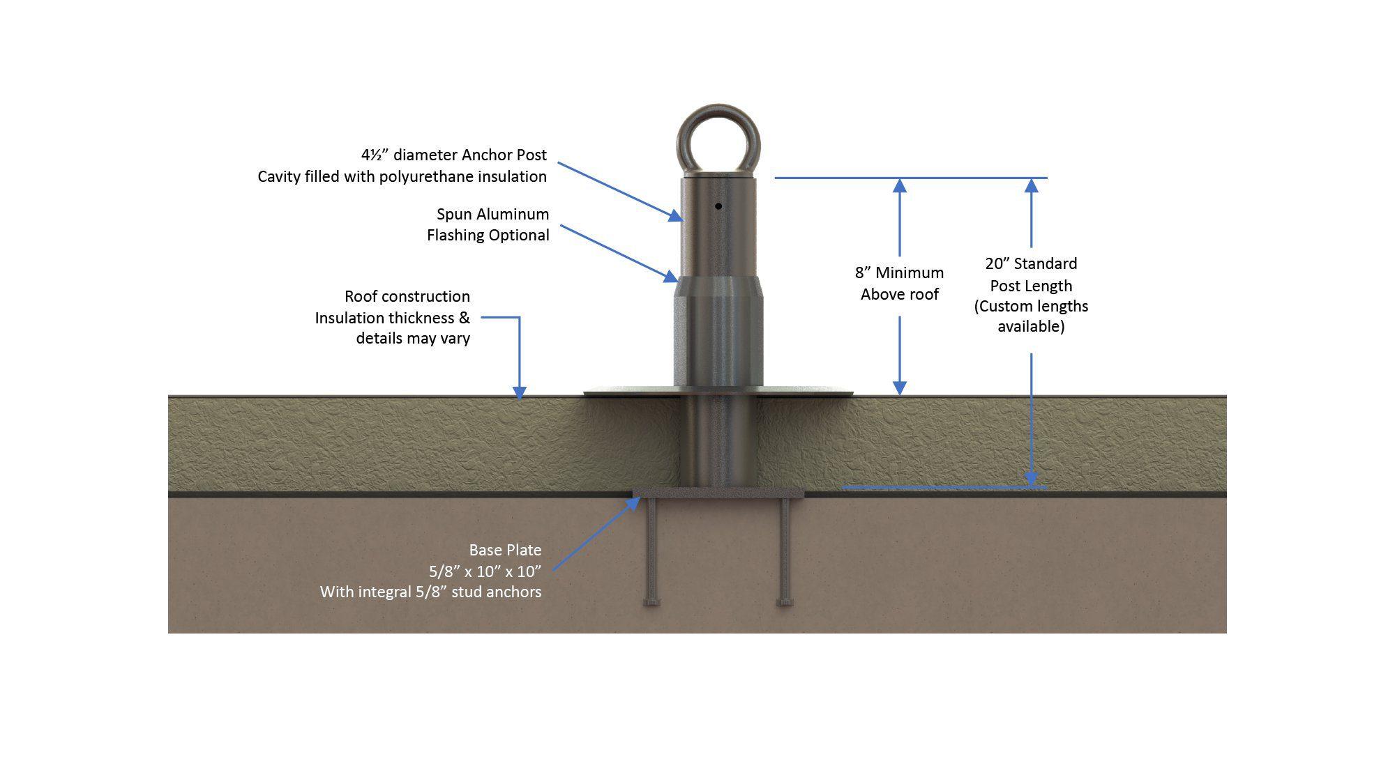Embedded Tieback Anchor